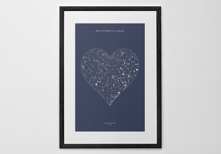 Personalized Art Print or Poster - Heart Star Map