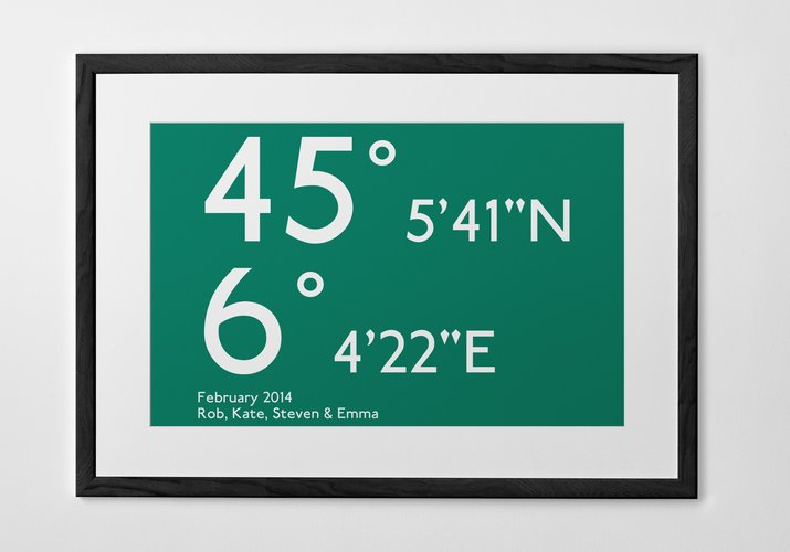 Personalized Art Print or Poster - Coordinates