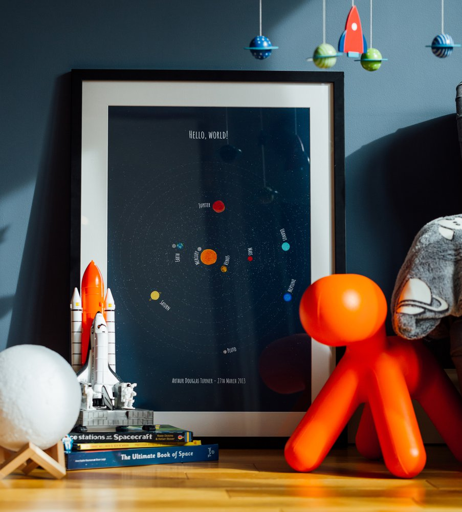 Personalised Art Print or Poster - Solar System