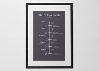 Personalised Print, Poster or Canvas - A Posterhaste Timeline print is a great way to a create a unique gift that will be treasured for years to come. Celebrate the most special moments in your family's history, in your friendship, or the milestone dates for your children as they grow up.