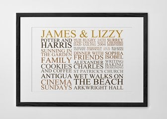 Personalized Print, Poster or Canvas - Our 'Typography' print is perfect for a birthday, wedding or anniversary gift. Celebrate a family's growth, mark an important occasion, or collate your memories - the options are endless.