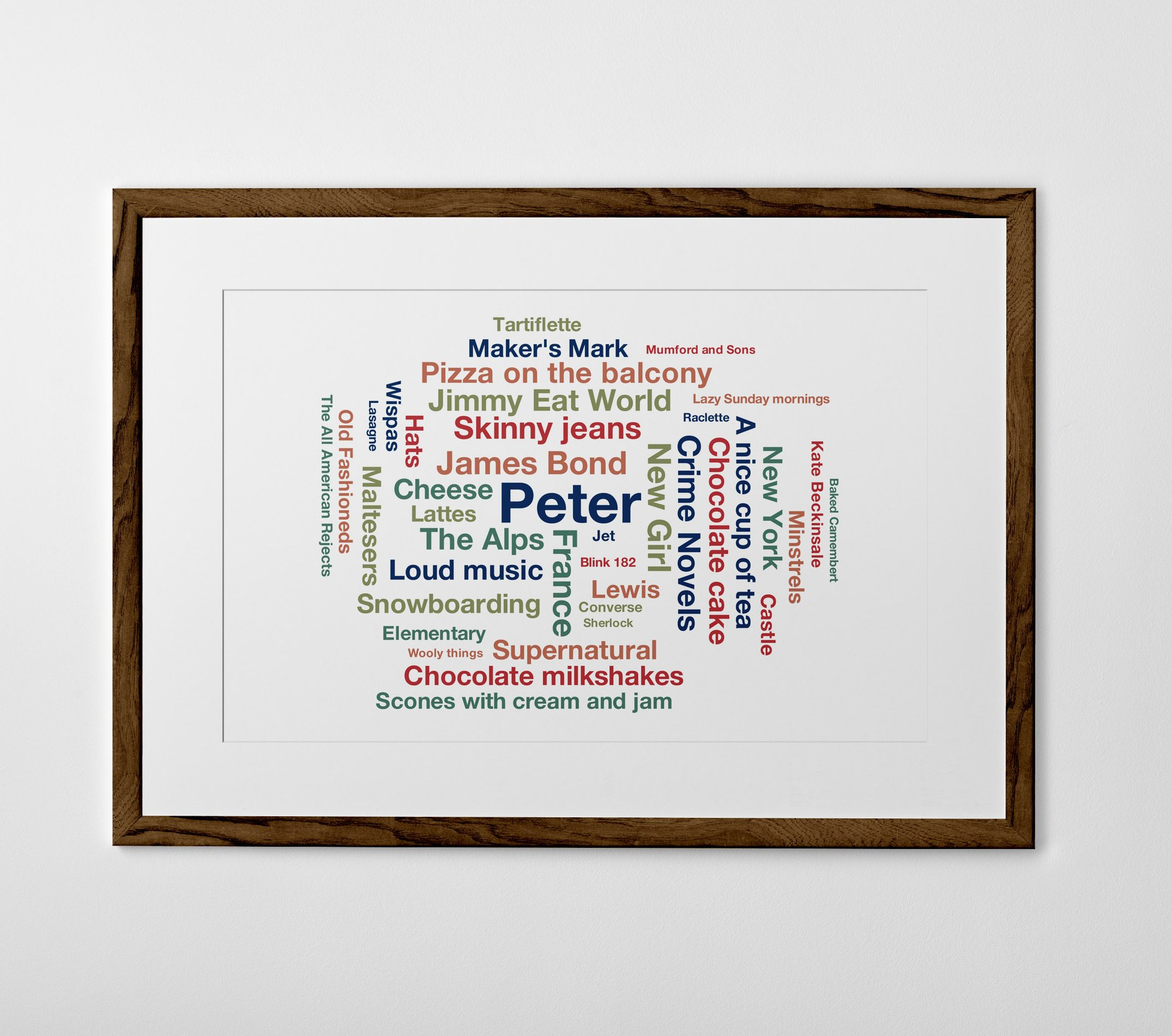 Personalized word cloud print poster or canvas posterhaste frames shown are for illustrative purposes only 1betcityfo Images