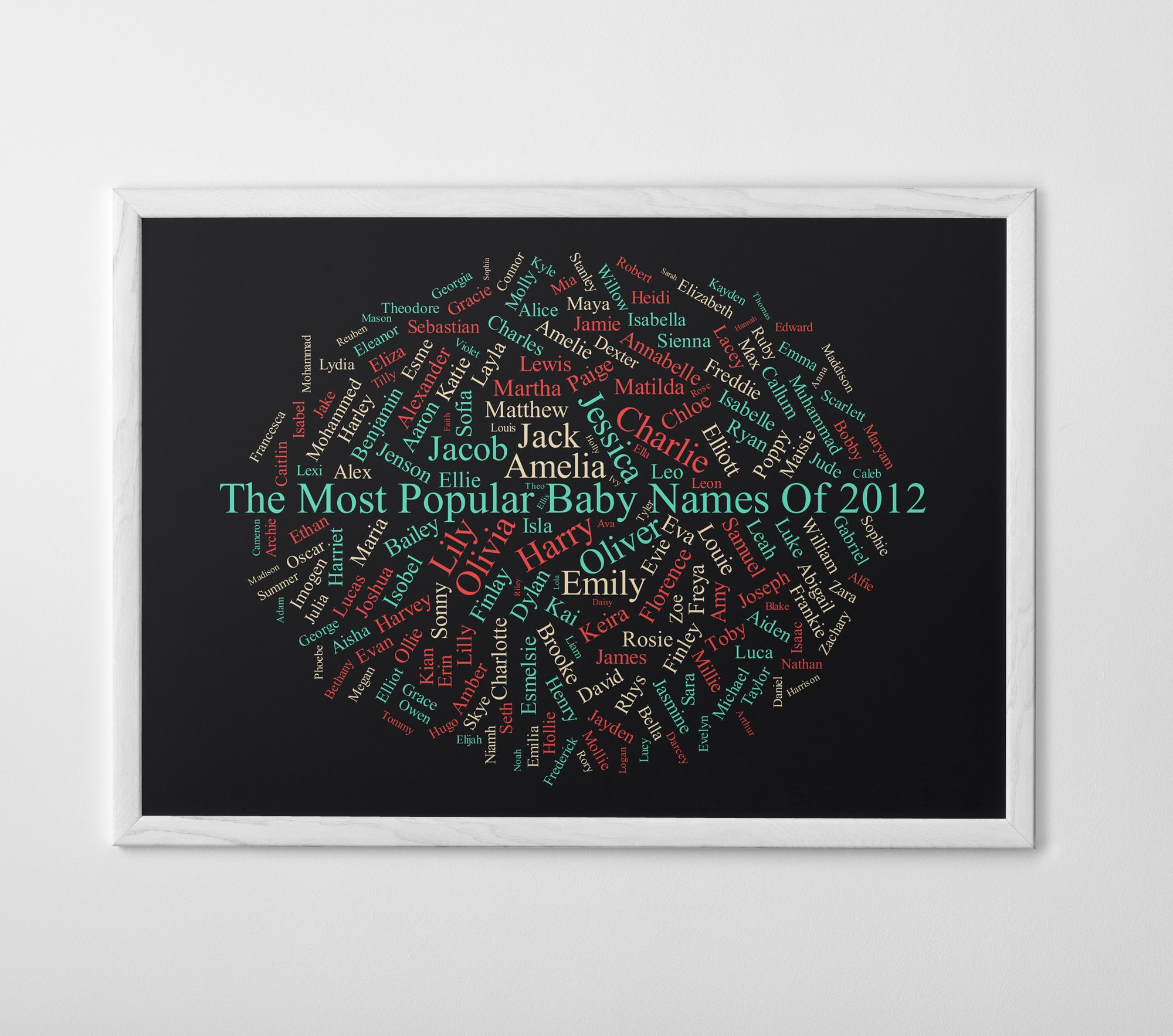 personalized word cloud print poster or canvas posterhaste