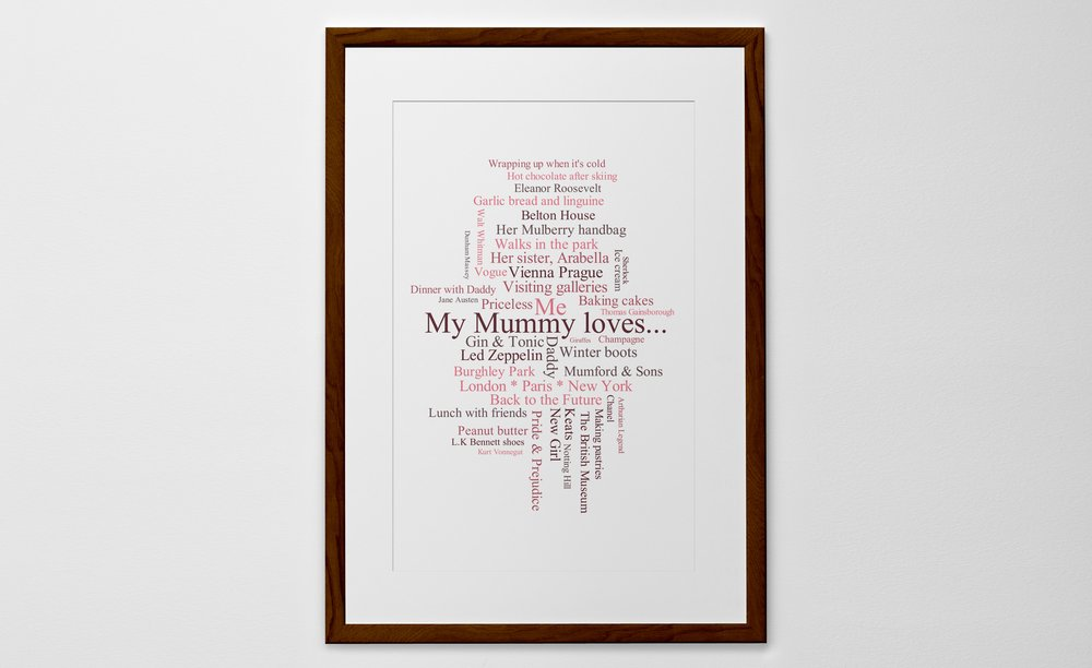 Personalized Art Print or Poster - Word Cloud